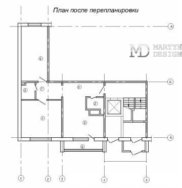 8 вариантов перепланировки квартиры свободной планировки