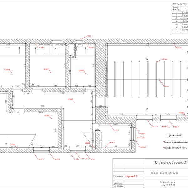 дизайн-проект интерьера 2 этаж